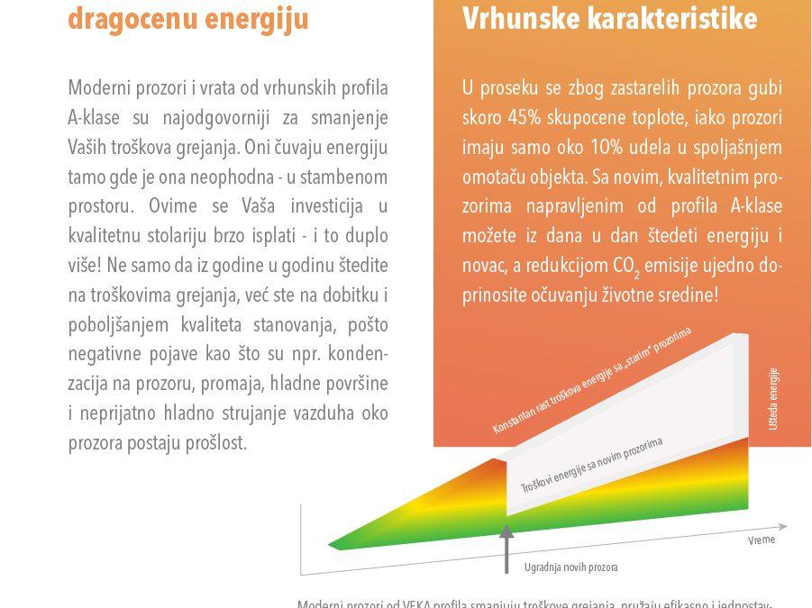 Kvalitetni prozori štede dragocenu energiju
